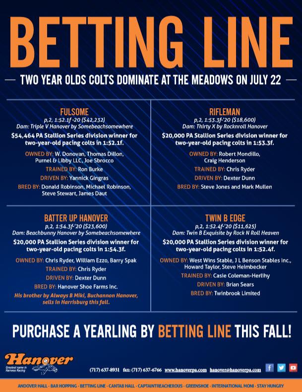 Line Betting